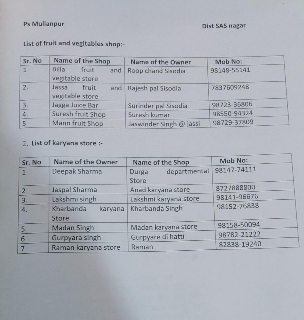List of Contact Persons to ensure Proper Supply of essentials in Mohali during Coronavirus Lockdown 1